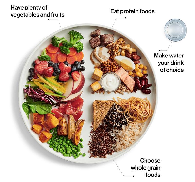 Kanadas tallriksmodell 85% vegansk