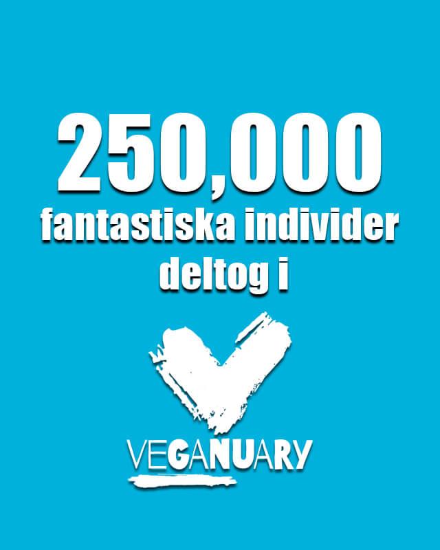 Rekordår för Veganuary 2019